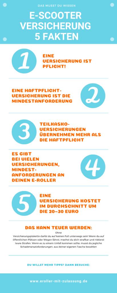 E-Scooter Versicherung - Infografik - 5 Fakten
