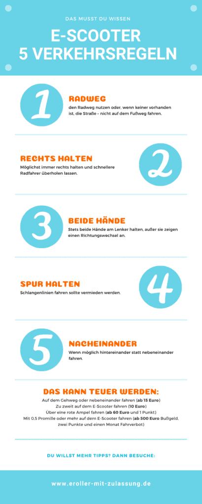 E-Scooter Verkehrsregeln Infografik